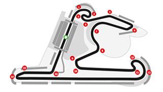 Shanghai International Circuit pályarajz
