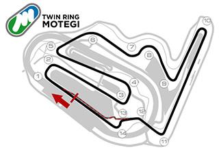 Twin Ring Motegi pályarajz
